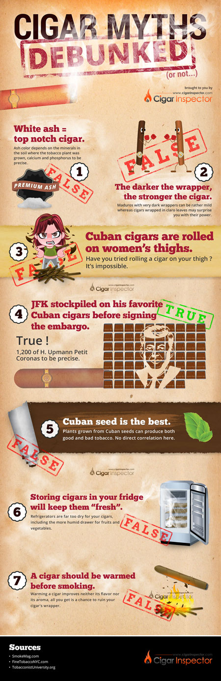 Cigar Myths Debunked