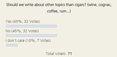 Poll - Topics